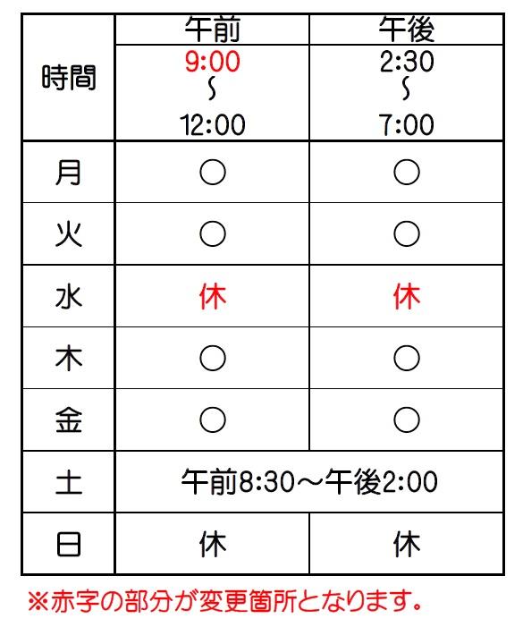 受付時間の変更1
